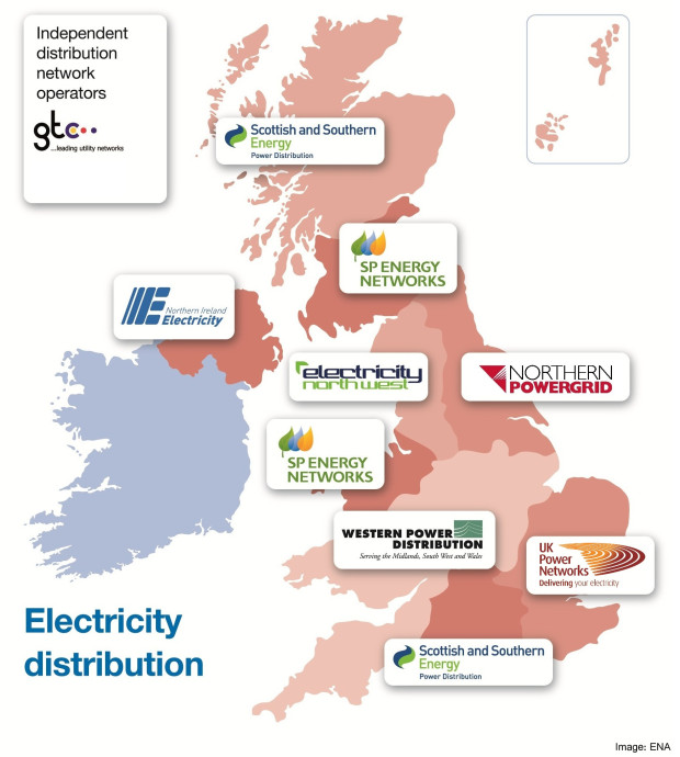 Distribution Network - Compare Business Energy - Business Utilities on